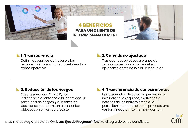 QMT - Interim Management - Directivos rentables, proactivos y confiables