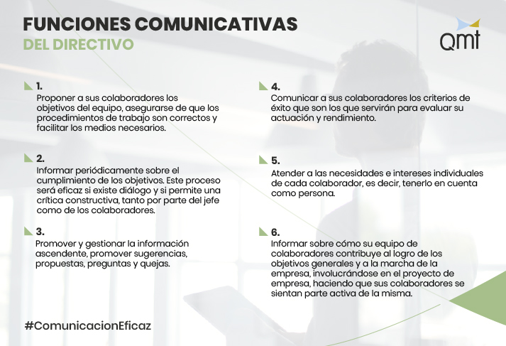 INFOGRAFIA_funciones_comunicativas_del_directivo_QMT_20210622