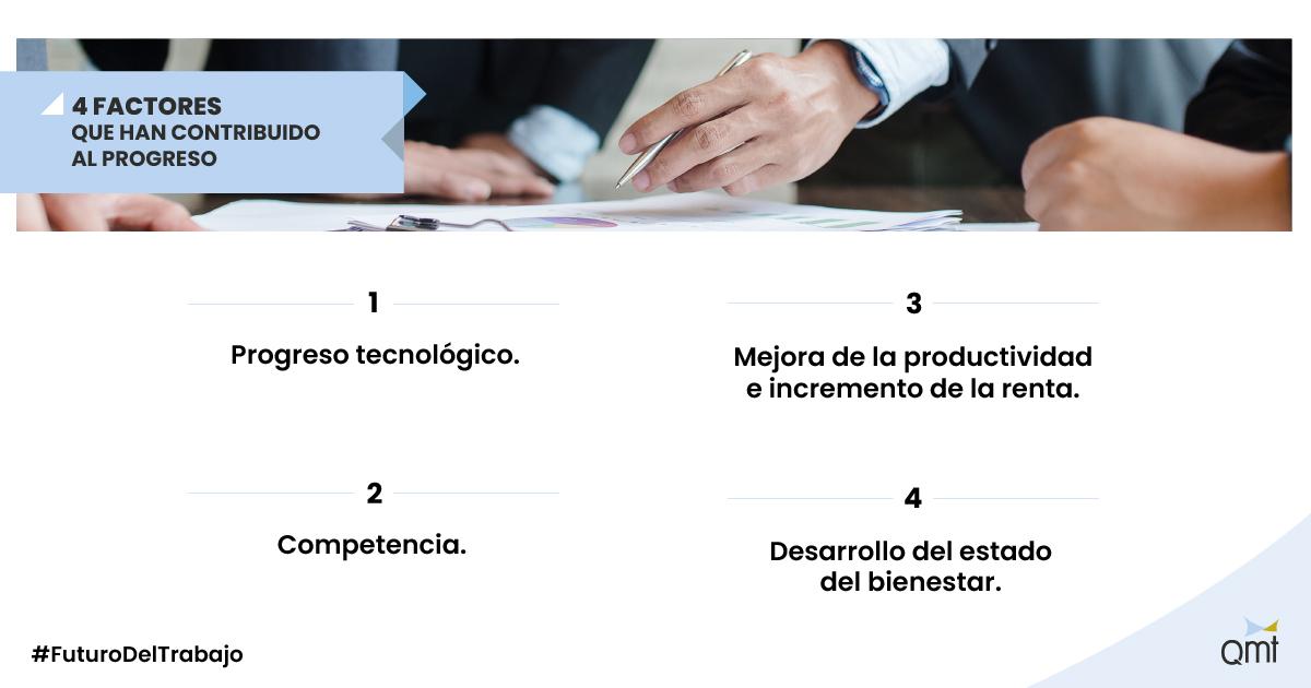 Los retos del mercado de trabajo por la transformación digital